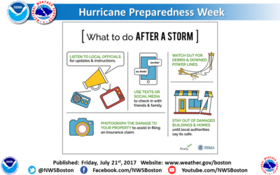 Hurricanes: what to do after ?